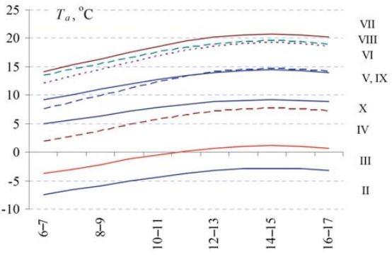 Eestile sobivad päikese-soojaveesüsteemid