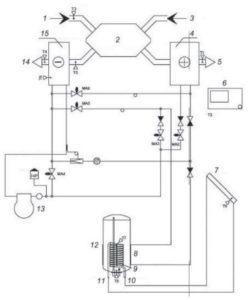 Passiivmaja küttesüsteemid