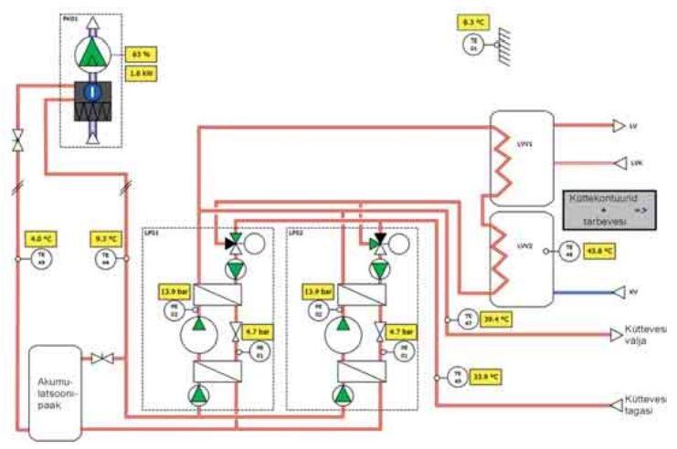 stagastusega ventilatsioonisüsteem