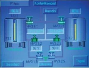 tehnoloogia  radionukliidide kõrvaldamiseks põhjaveest