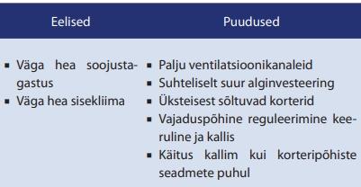 Ventilatsioonisüsteemi valimine (puit)korterelamu rekonstrueerimisel