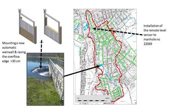 Uued lahendused üleujutuste ohjamiseks