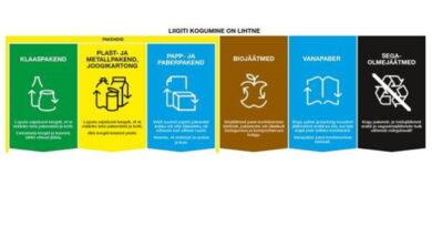 Eesti uurib Taani jäätmete liigiti kogumise märgistust